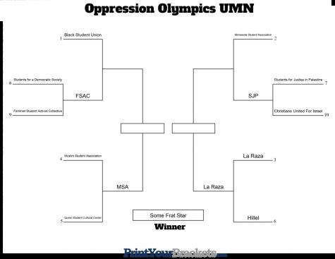 University of Minnesota Oppression Olympics Brackets Underway